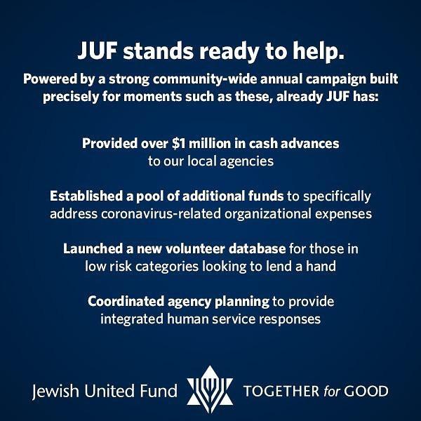 juf chicago covid 19 response